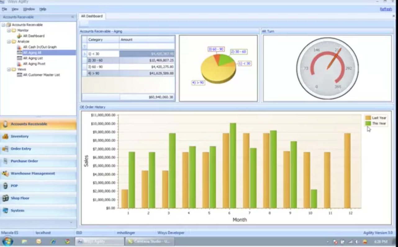 How to Customize the WiSys Agility Explorer Dashboard for Macola