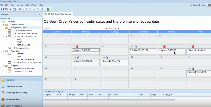 Macola Order Management: Agility Daily Order Calendar View