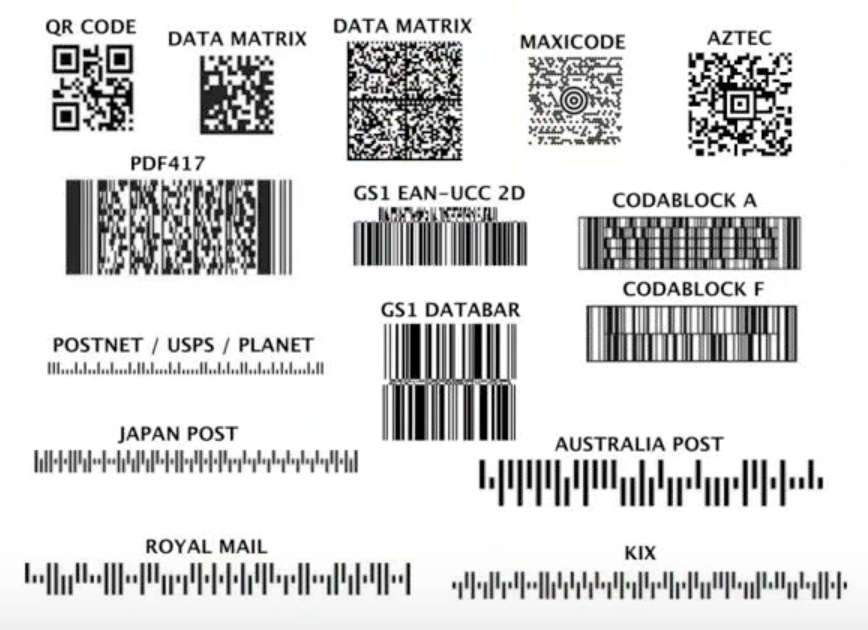 Tailored 2D Barcode Scanning for Macola | Blog