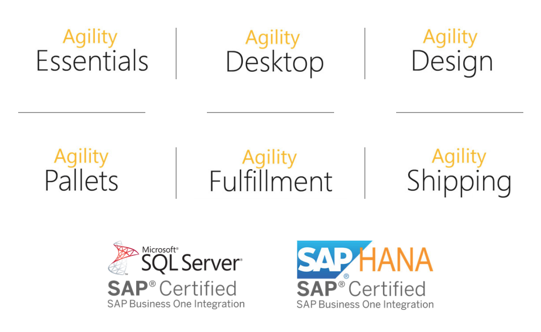 WiSys Agility Solutions for SAP Business One