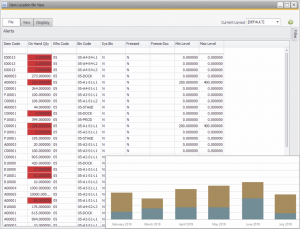 agility grids for sap business one